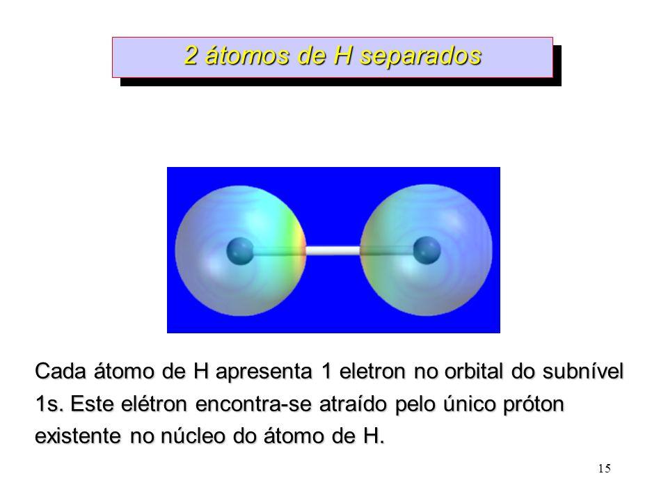 15 2 átomos de H separados Cada átomo de H apresenta 1 eletron no orbital do subnível 1s.