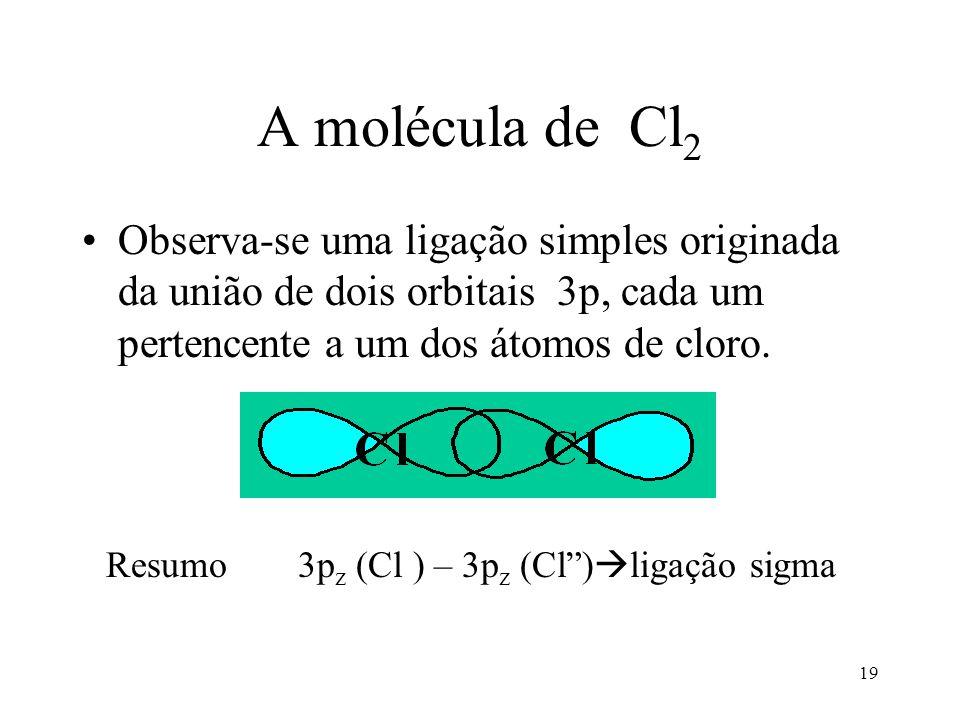18 Molécula de H 2 com seu orbital molecular Na molécula de H 2 os dois orbitais atômicos 1 s dão origem a um orbital molecular que engloba os dois elétrons existentes na ligação covalente.