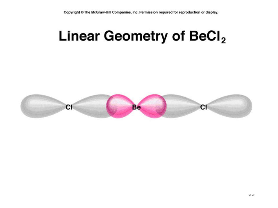 21 Uma Molécula Linear A molécula de BeH 2 Região da ligação