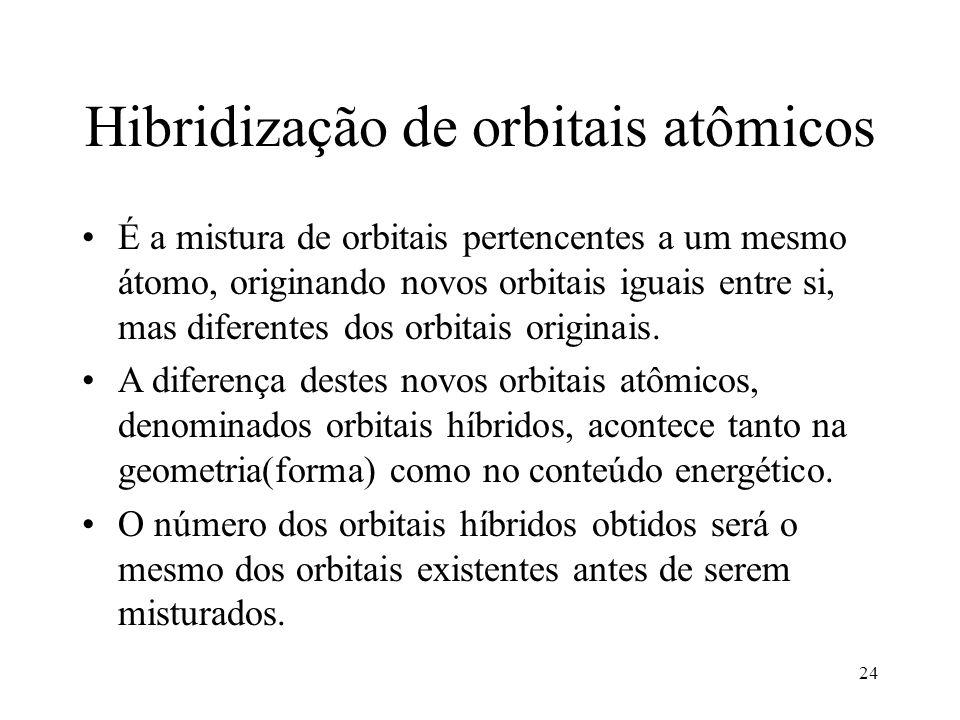 24 Hibridização de orbitais atômicos É a mistura de orbitais pertencentes a um mesmo átomo, originando novos orbitais iguais entre si, mas diferentes dos orbitais originais.