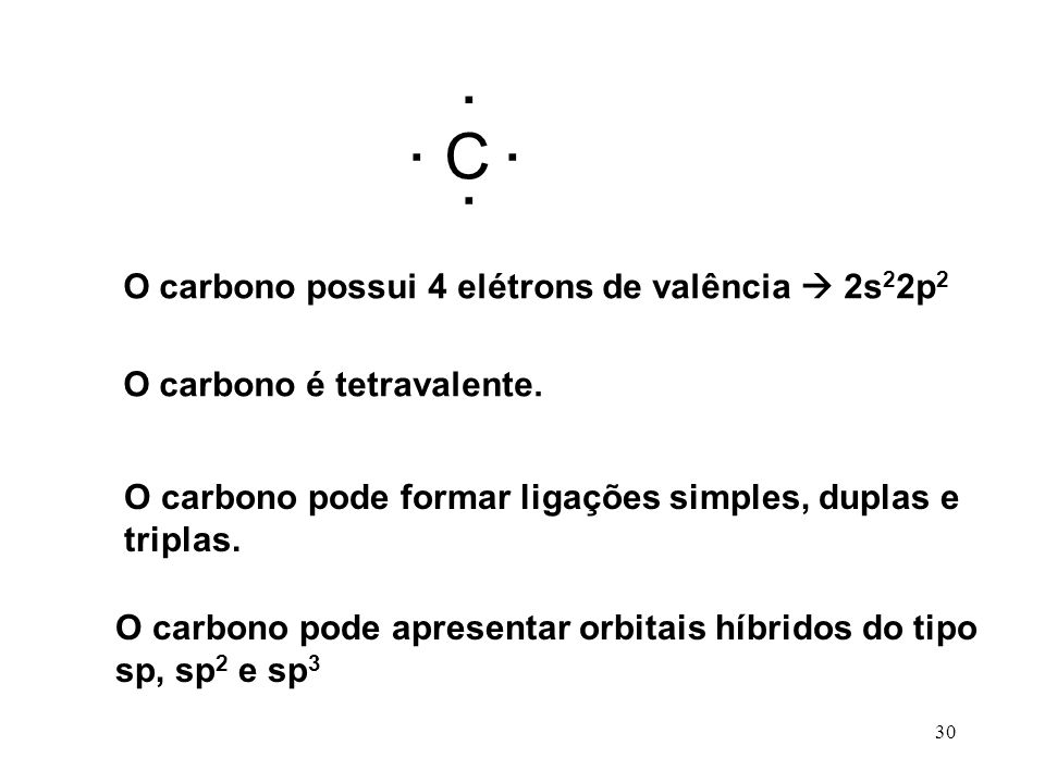 29 Exemplo de hibridação sp 3 CH 4 No CH 4, os 4 orbitais híbridos sp 3 do C se ligam com os orbitais s de 4 átomos de H, formando 4 ligações sigma C-H [sp 3 (C) – 1s (H) ] x 4ligação