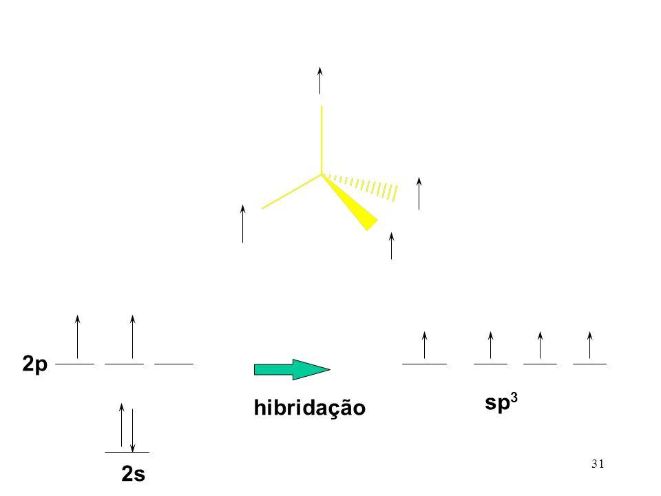 31 2p 2s hibridação sp 3