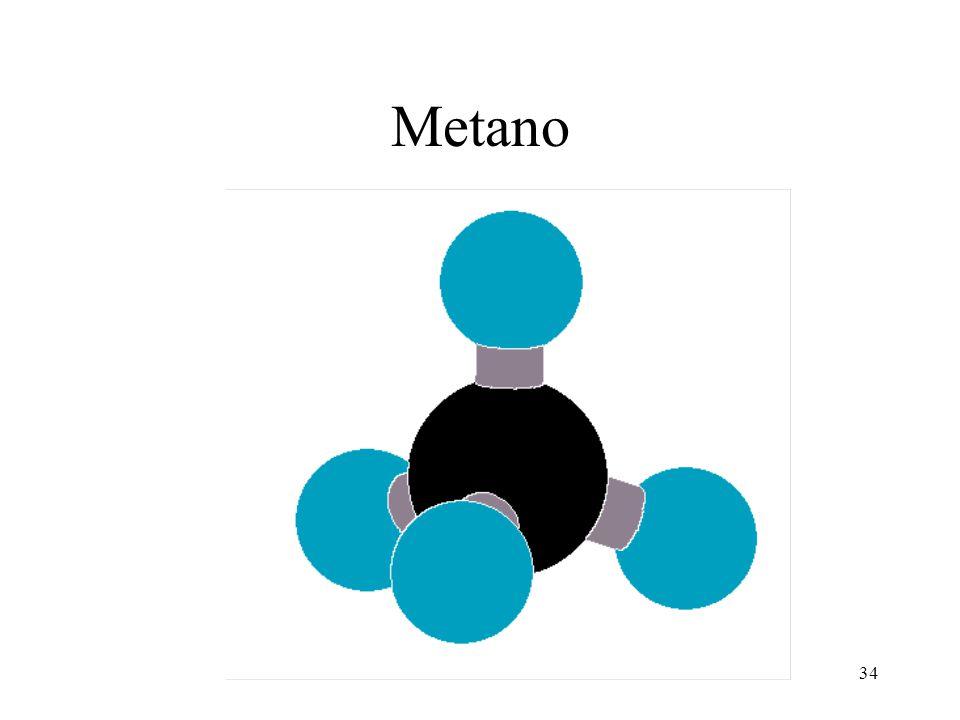 33 Fórmula molecular do metano: CH 4 Fórmula estrutural do metano: C H H H H Lembrando, 4 ligações simples sp 3 ( 4 orbitais híbridos).