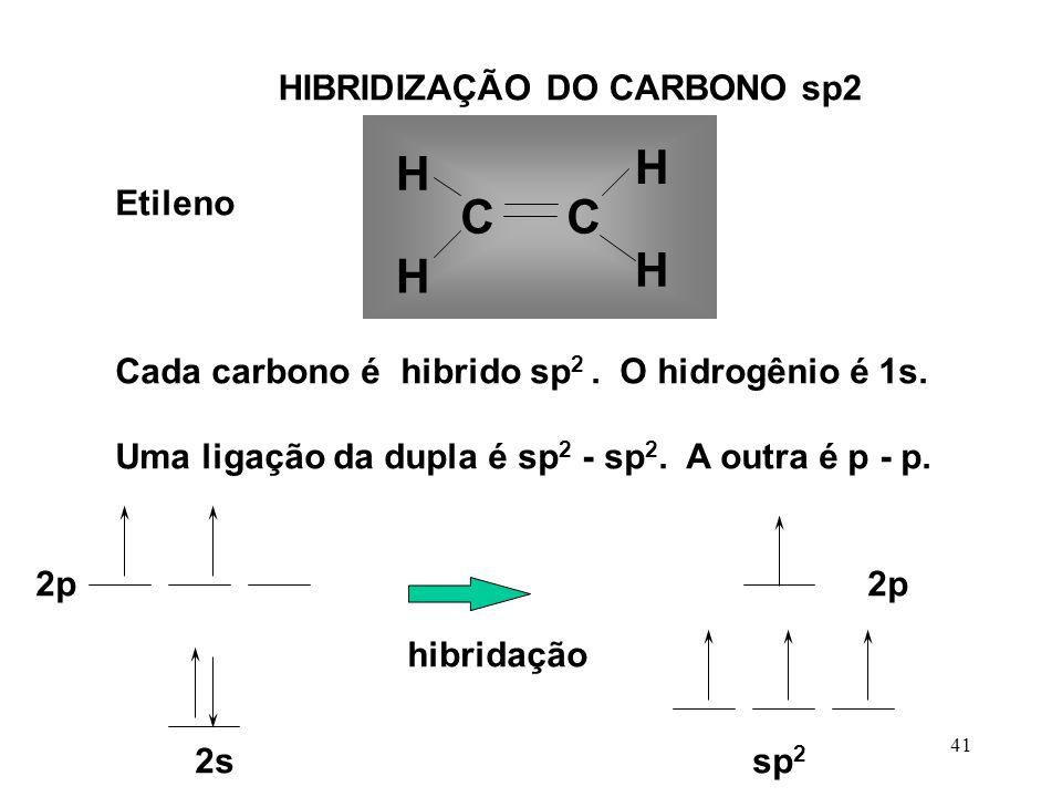 40 Hibridização sp 2 É a mistura de um orbital s com dois orbitais p (pertencentes a um mesmo átomo), resultando em 3 novos orbitais denominados híbridos sp 2.