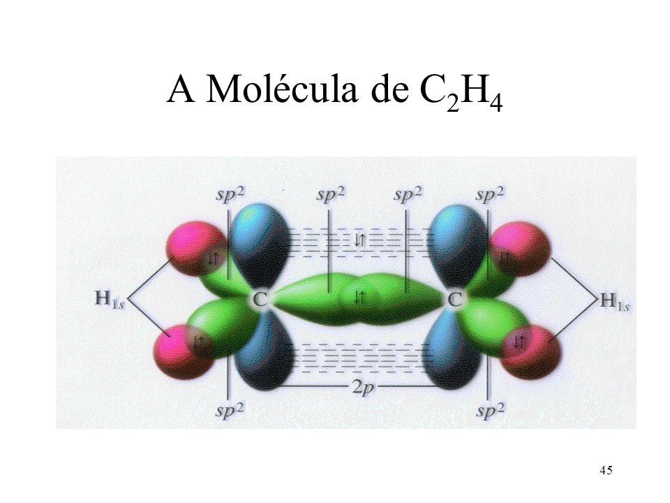 44 Exemplo de hibridação sp 2 H 2 C=CH 2 Molécula de eteno (etileno).