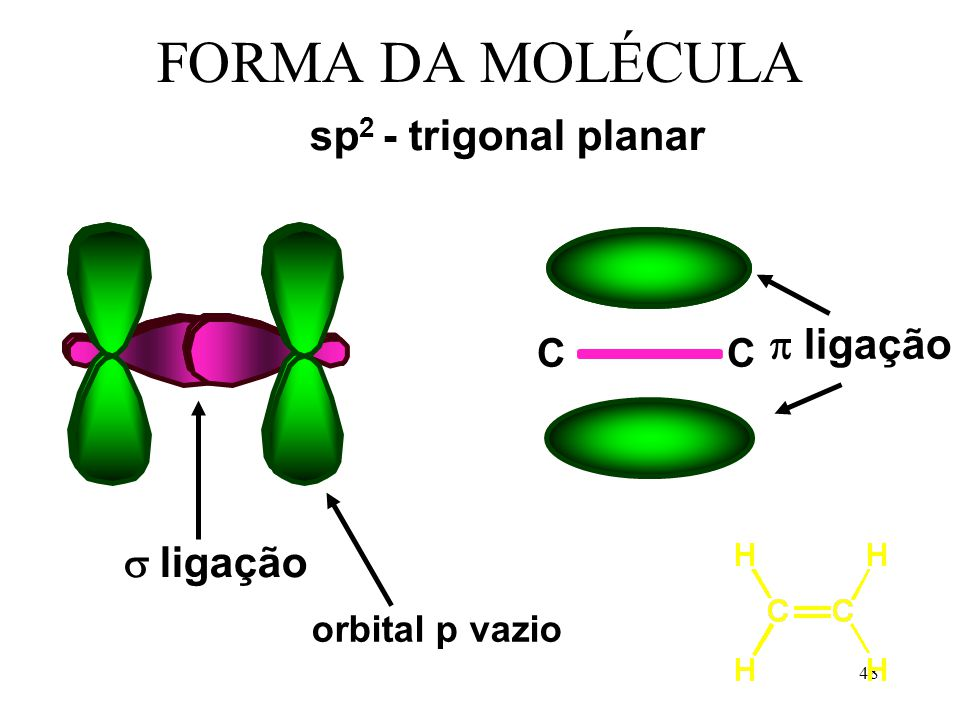 48 FORMA DA MOLÉCULA ligação sp 2 - trigonal planar CC orbital p vazio