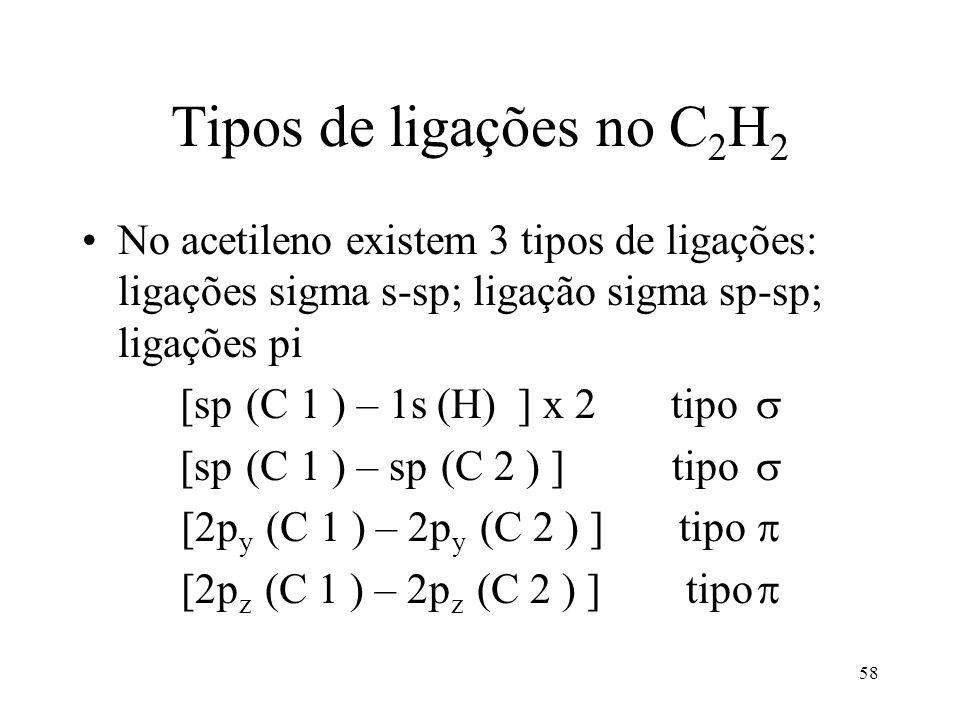58 Tipos de ligações no C 2 H 2 No acetileno existem 3 tipos de ligações: ligações sigma s-sp; ligação sigma sp-sp; ligações pi [sp (C 1 ) – 1s (H) ] x 2 tipo [sp (C 1 ) – sp (C 2 ) ] tipo [2p y (C 1 ) – 2p y (C 2 ) ] tipo [2p z (C 1 ) – 2p z (C 2 ) ] tipo