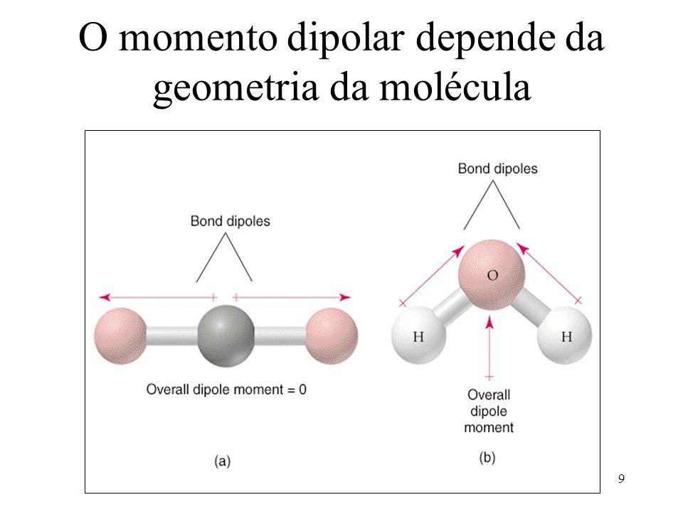 8 Momento dipolar e geometria Moléculas diatômicas homonucleares não apresentam momento dipolar (O 2, F 2, Cl 2, etc) Moléculas triatômicas ou maiores ( dependem do efeito resultante de todas ligações polares existentes na molécula).