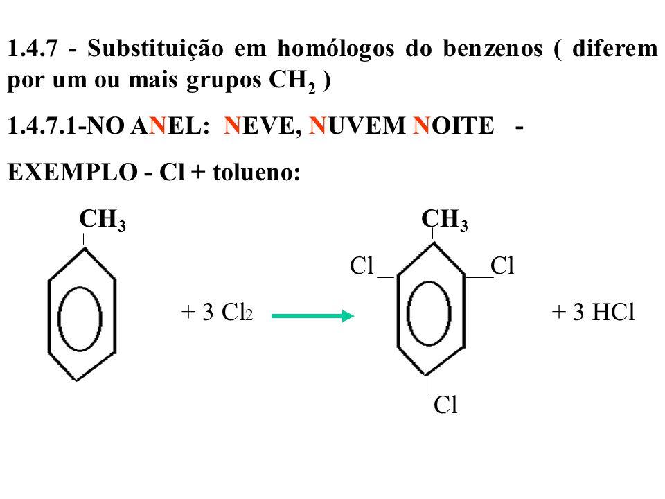 1.4.7 - Substituição em homólogos do benzenos ( diferem por um ou mais grupos CH 2 ) 1.4.7.1-NO ANEL: NEVE, NUVEM NOITE - EXEMPLO - Cl + tolueno: CH 3 CH 3 Cl Cl + 3 Cl 2 + 3 HCl Cl