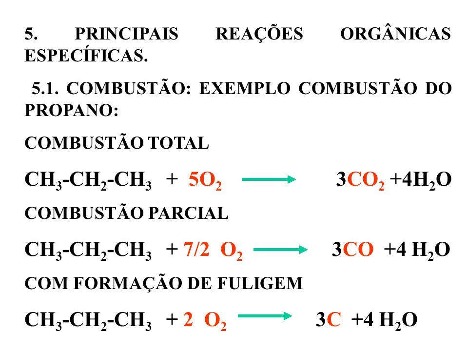 5.PRINCIPAIS REAÇÕES ORGÂNICAS ESPECÍFICAS. 5.1.