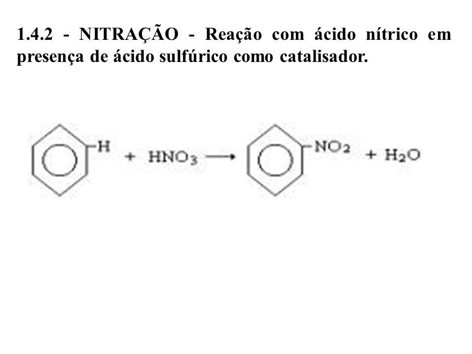 1.4.2 - NITRAÇÃO - Reação com ácido nítrico em presença de ácido sulfúrico como catalisador.