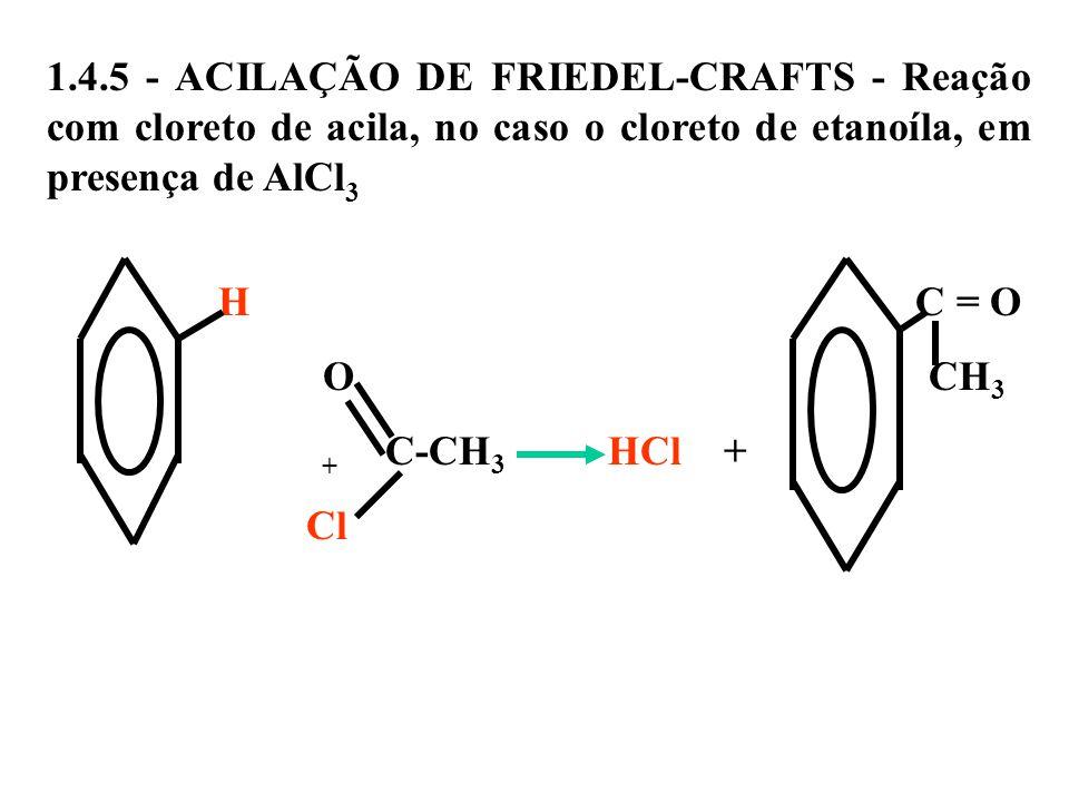 1.4.5 - ACILAÇÃO DE FRIEDEL-CRAFTS - Reação com cloreto de acila, no caso o cloreto de etanoíla, em presença de AlCl 3 H C = O O CH 3 + C-CH 3 HCl + Cl