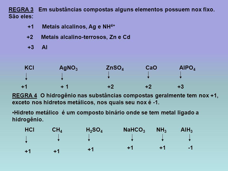 REGRA 3 Em substâncias compostas alguns elementos possuem nox fixo. São eles: +1 Metais alcalinos, Ag e NH 4+ +2 Metais alcalino-terrosos, Zn e Cd +3
