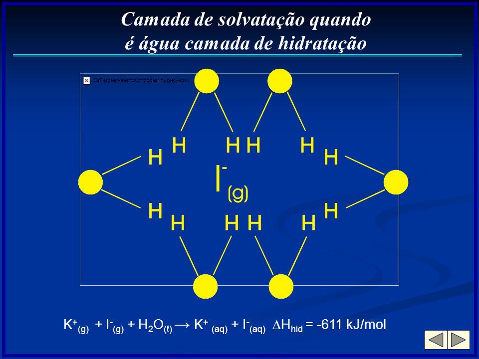 Camada de solvatação quando é água camada de hidratação K + (g) + I - (g) + H 2 O ( ) K + (aq) + I - (aq) H hid = -611 kJ/mol