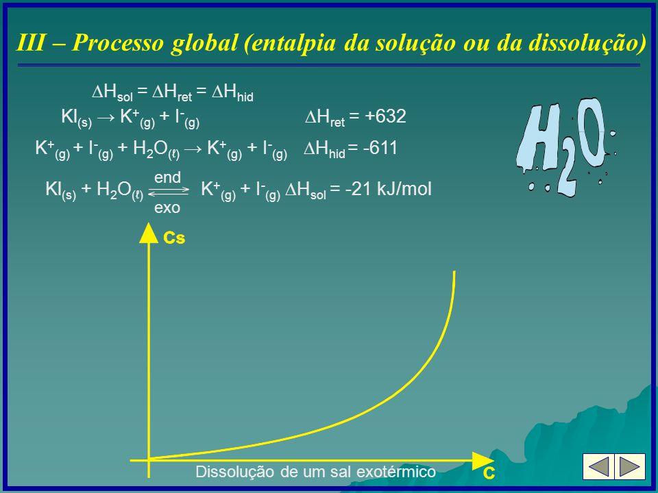 III – Processo global (entalpia da solução ou da dissolução) H sol = H ret = H hid Kl (s) K + (g) + I - (g) H ret = +632 K + (g) + I - (g) + H 2 O ( )