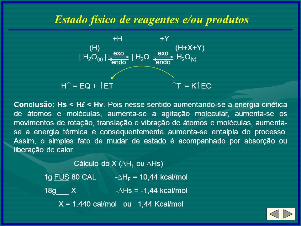 Estado físico de reagentes e/ou produtos +H +Y (H) (H+X+Y) | H 2 O (s) | | H 2 O H 2 O (v) H = EQ + ET T = K EC Conclusão: Hs < H < Hv. Pois nesse sen