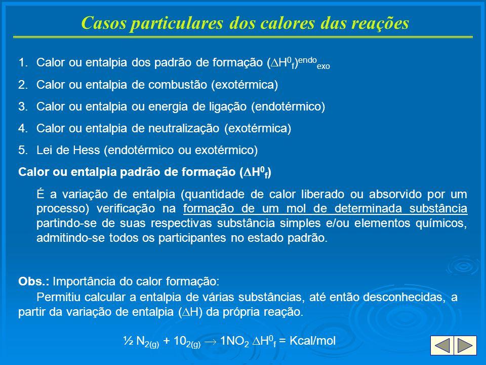Casos particulares dos calores das reações 1.Calor ou entalpia dos padrão de formação ( H 0 f ) endo exo 2.Calor ou entalpia de combustão (exotérmica)