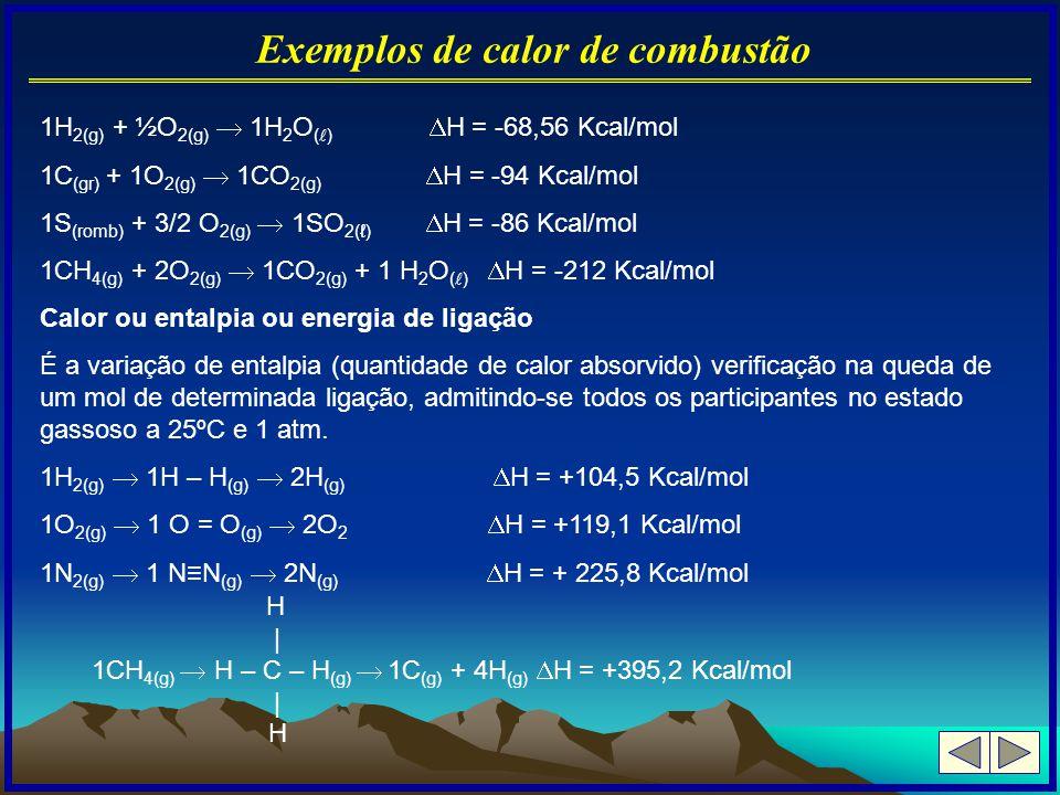 Exemplos de calor de combustão 1H 2(g) + ½O 2(g) 1H 2 O ( ) H = -68,56 Kcal/mol 1C (gr) + 1O 2(g) 1CO 2(g) H = -94 Kcal/mol 1S (romb) + 3/2 O 2(g) 1SO