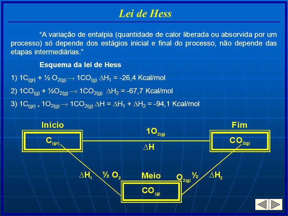 Lei de Hess A variação de entalpia (quantidade de calor liberada ou absorvida por um processo) só depende dos estágios inicial e final do processo, nã