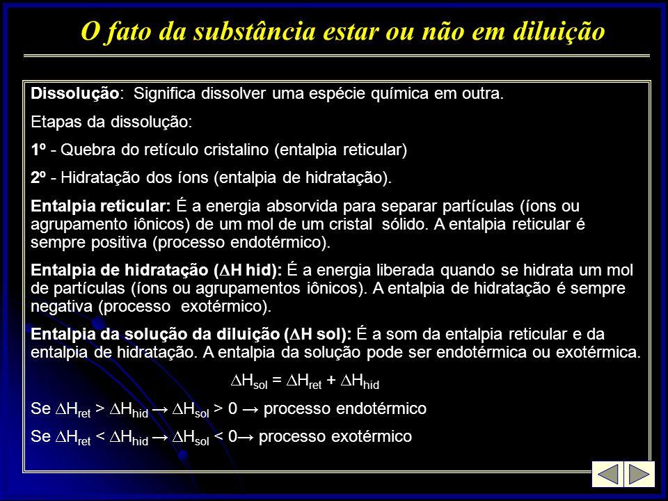 O fato da substância estar ou não em diluição Dissolução: Significa dissolver uma espécie química em outra. Etapas da dissolução: 1º - Quebra do retíc