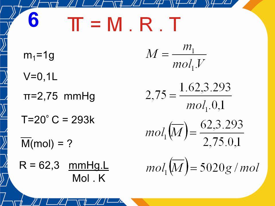 6 m 1 =1g V=0,1L π=2,75 mmHg T=20 º C = 293k M(mol) = ? R = 62,3 mmHg.L Mol. K