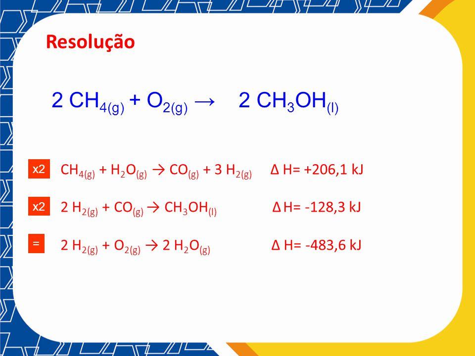 Resolução CH 4(g) + H 2 O (g) CO (g) + 3 H 2(g) H= +206,1 kJ 2 H 2(g) + CO (g) CH 3 OH (l) H= -128,3 kJ 2 H 2(g) + O 2(g) 2 H 2 O (g) H= -483,6 kJ x2