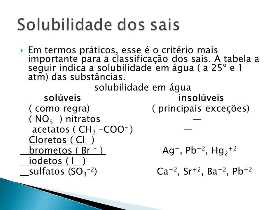 Em termos práticos, esse é o critério mais importante para a classificação dos sais. A tabela a seguir indica a solubilidade em água ( a 25º e 1 atm)