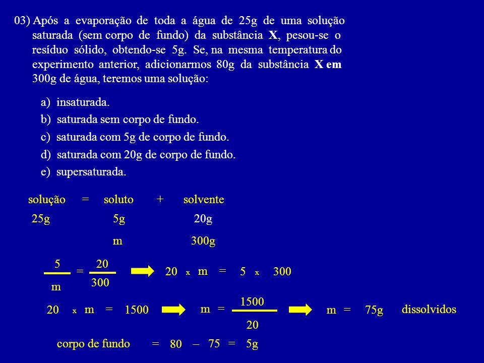 03) Após a evaporação de toda a água de 25g de uma solução saturada (sem corpo de fundo) da substância X, pesou-se o resíduo sólido, obtendo-se 5g. Se