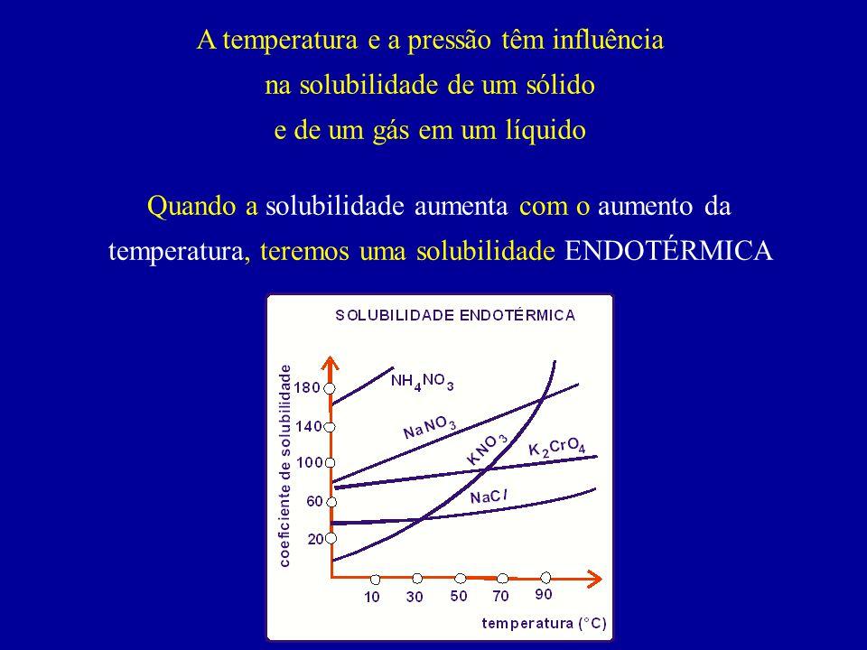 A temperatura e a pressão têm influência na solubilidade de um sólido e de um gás em um líquido Quando a solubilidade aumenta com o aumento da tempera