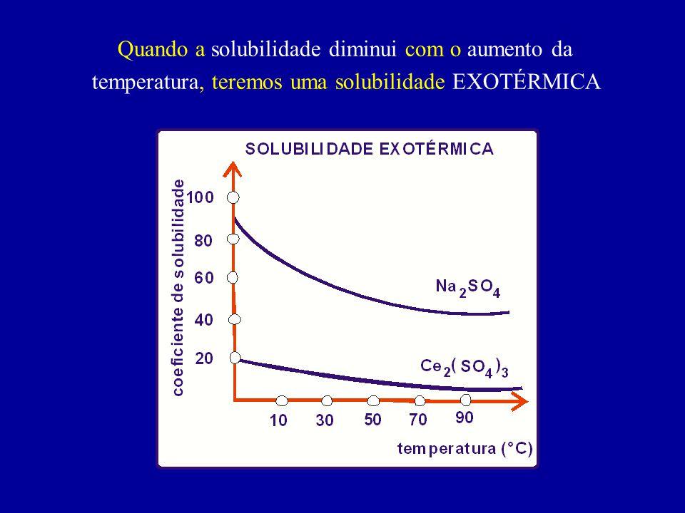 Quando a solubilidade diminui com o aumento da temperatura, teremos uma solubilidade EXOTÉRMICA