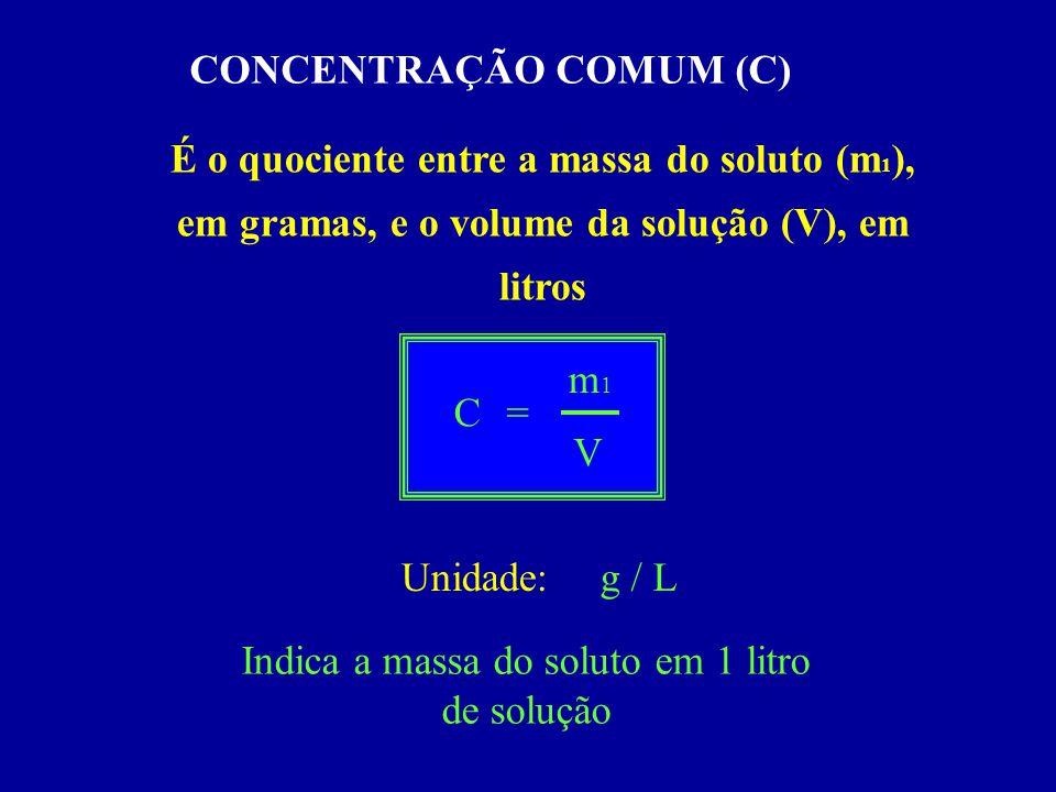 CONCENTRAÇÃO COMUM (C) É o quociente entre a massa do soluto (m 1 ), em gramas, e o volume da solução (V), em litros V m1m1 =C Unidade:g / L Indica a