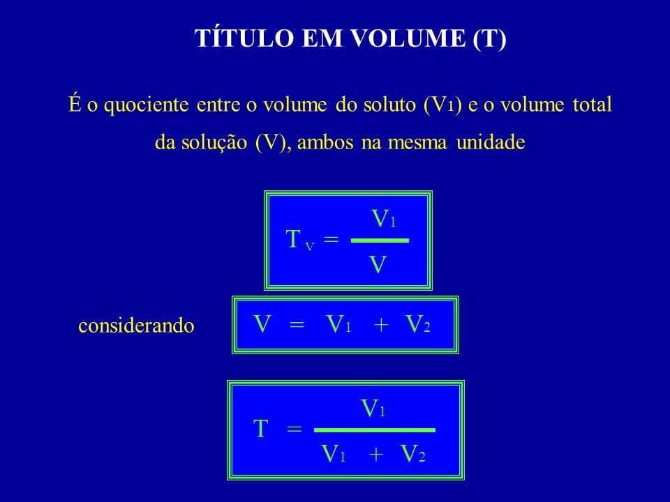 TÍTULO EM VOLUME (T) É o quociente entre o volume do soluto (V 1 ) e o volume total da solução (V), ambos na mesma unidade considerando T = V1V1 V = V