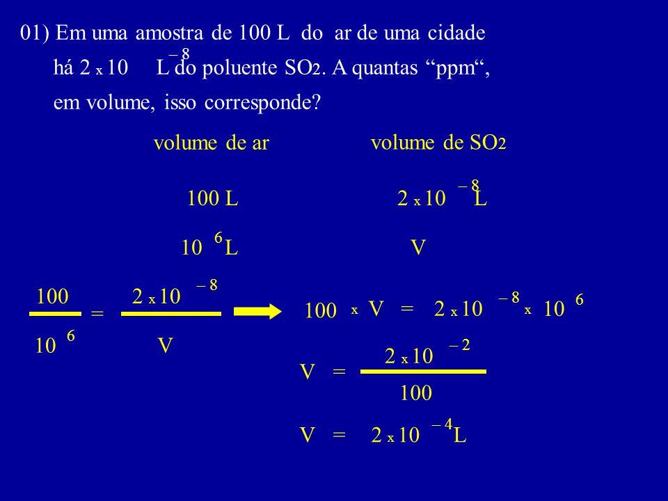 01) Em uma amostra de 100 L do ar de uma cidade há 2 x 10 L do poluente SO 2. A quantas ppm, em volume, isso corresponde? – 8 volume de ar volume de S