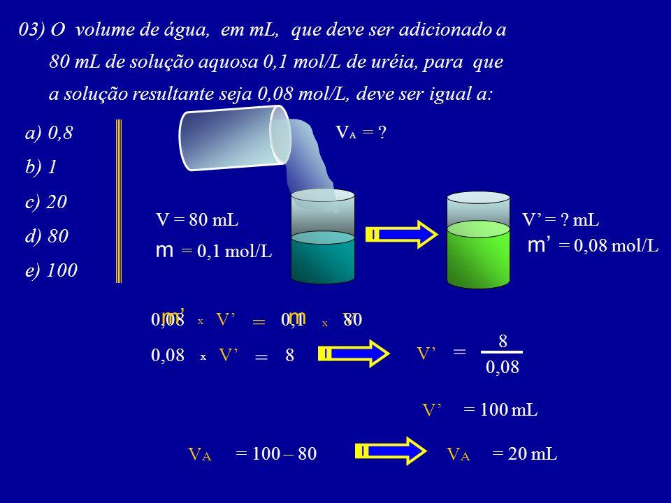 03) O volume de água, em mL, que deve ser adicionado a 80 mL de solução aquosa 0,1 mol/L de uréia, para que a solução resultante seja 0,08 mol/L, deve