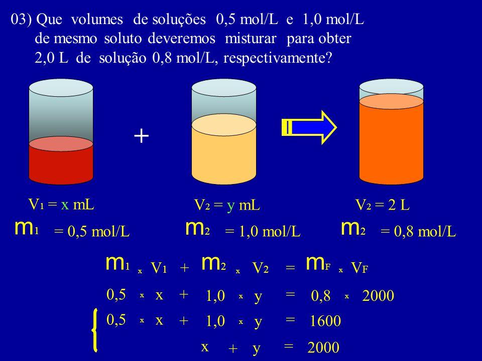 03) Que volumes de soluções 0,5 mol/L e 1,0 mol/L de mesmo soluto deveremos misturar para obter 2,0 L de solução 0,8 mol/L, respectivamente? + V 1 = x