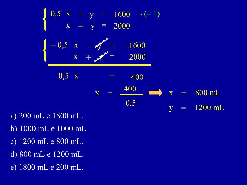 x (– 1) = 800 mL 0,5x +y1600 = x + y2000 = – 0,5x –y– 1600 = x + y2000 = 0,5x x 400 = 0,5 = x 1200 mL = y a) 200 mL e 1800 mL. b) 1000 mL e 1000 mL. c