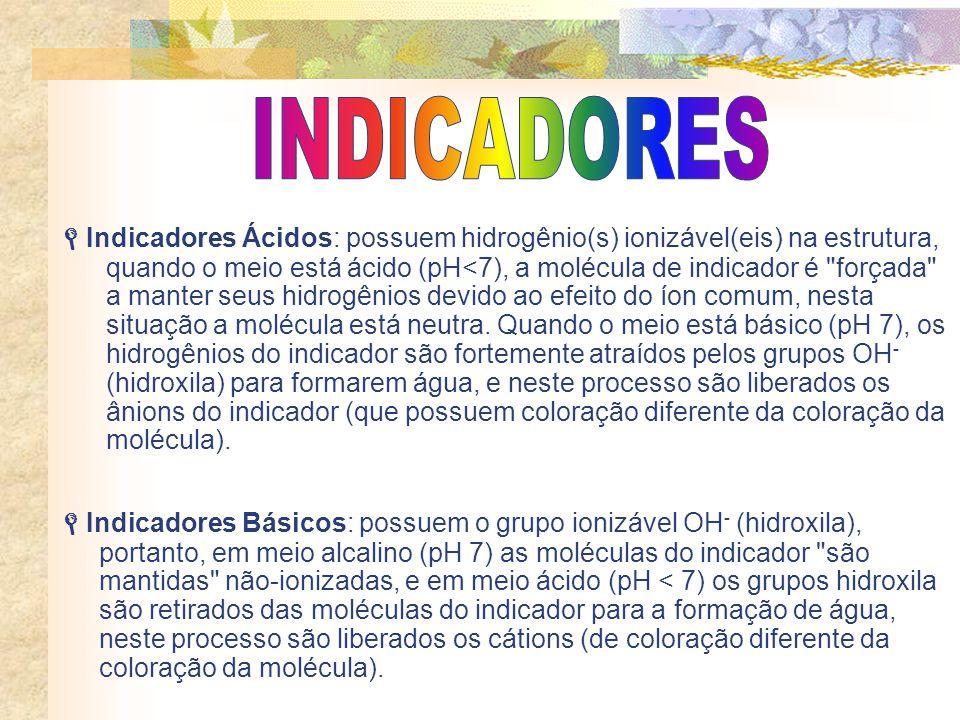 Indicadores Ácidos: possuem hidrogênio(s) ionizável(eis) na estrutura, quando o meio está ácido (pH<7), a molécula de indicador é forçada a manter seus hidrogênios devido ao efeito do íon comum, nesta situação a molécula está neutra.