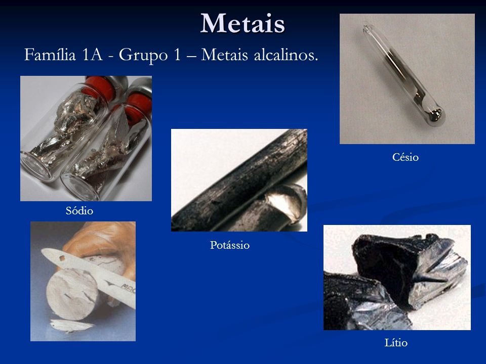 Metais Família 1A - Grupo 1 – Metais alcalinos. Sódio Potássio Lítio Césio
