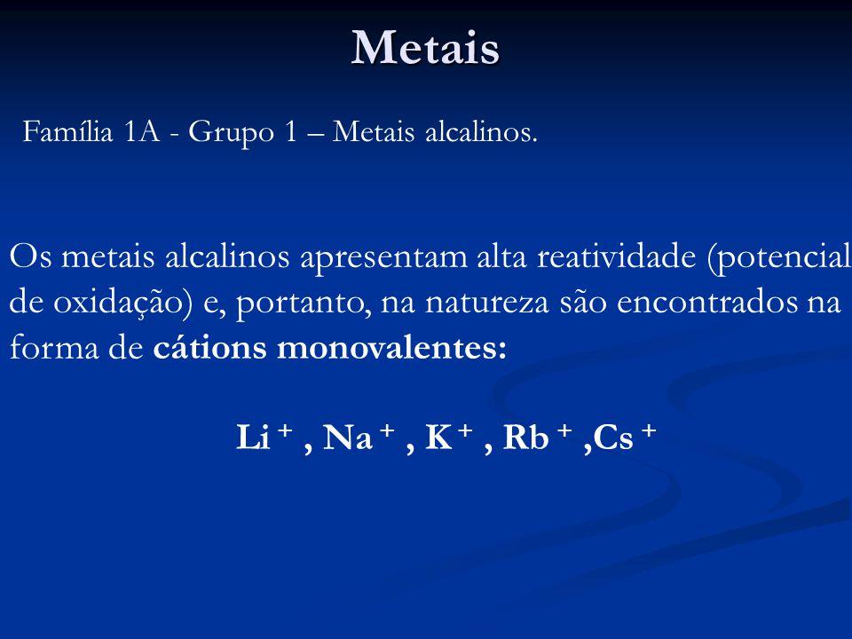 Metais Família 1A - Grupo 1 – Metais alcalinos.