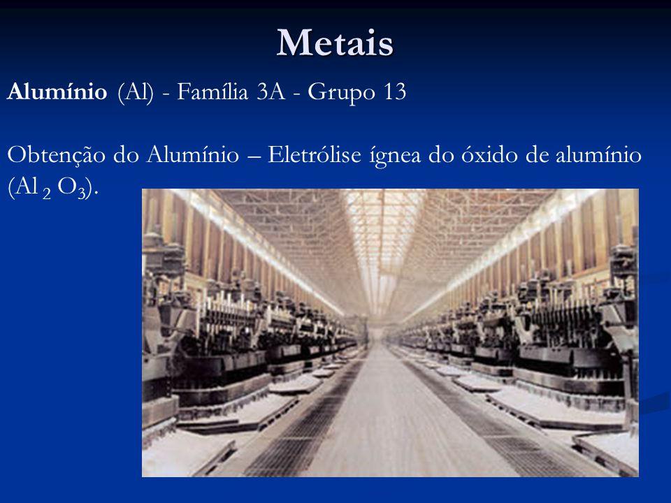 Metais Alumínio (Al) - Família 3A - Grupo 13 Obtenção do Alumínio – Eletrólise ígnea do óxido de alumínio (Al 2 O 3 ).