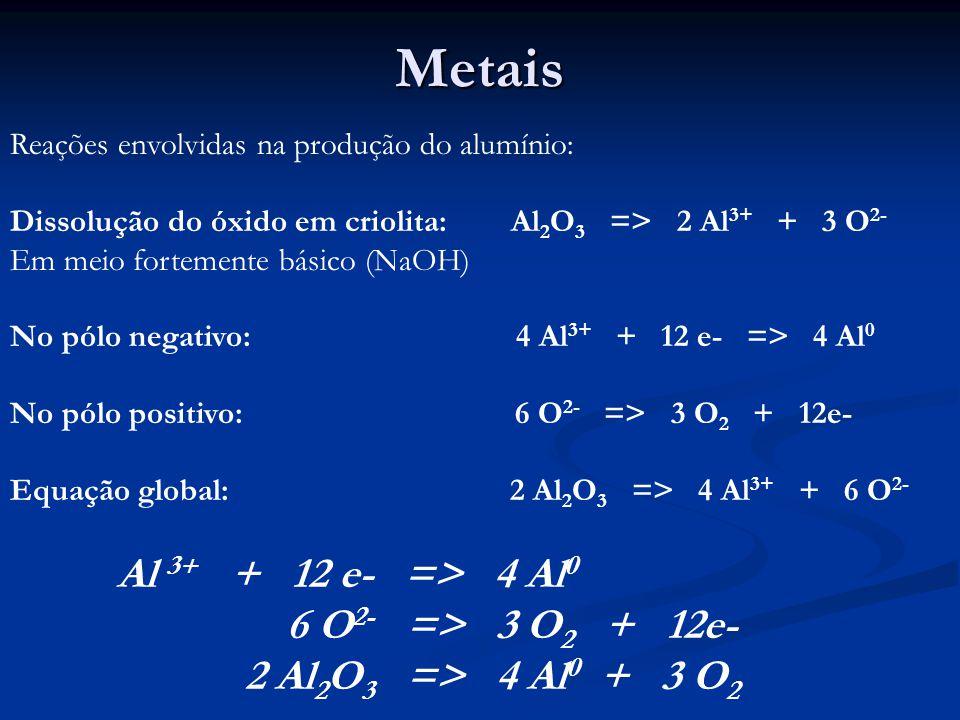 Metais Reações envolvidas na produção do alumínio: Dissolução do óxido em criolita: Al 2 O 3 => 2 Al 3+ + 3 O 2- Em meio fortemente básico (NaOH) No pólo negativo: 4 Al 3+ + 12 e- => 4 Al 0 No pólo positivo: 6 O 2- => 3 O 2 + 12e- Equação global: 2 Al 2 O 3 => 4 Al 3+ + 6 O 2- Al 3+ + 12 e- => 4 Al 0 6 O 2- => 3 O 2 + 12e- 2 Al 2 O 3 => 4 Al 0 + 3 O 2