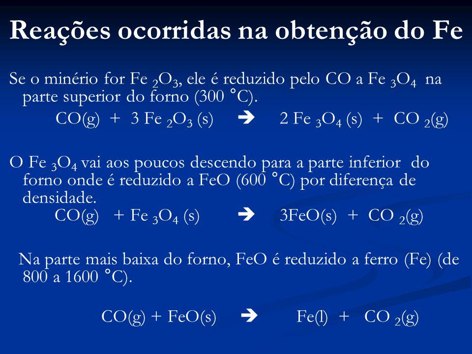Reações ocorridas na obtenção do Fe Se o minério for Fe 2 O 3, ele é reduzido pelo CO a Fe 3 O 4 na parte superior do forno (300 °C).
