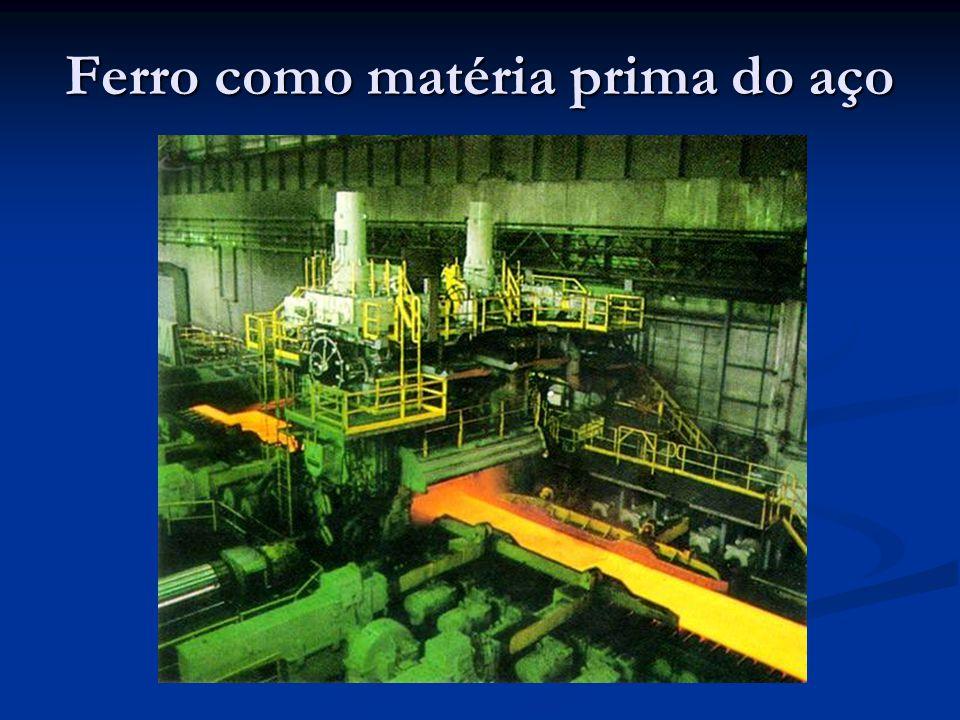 Ferro como matéria prima do aço