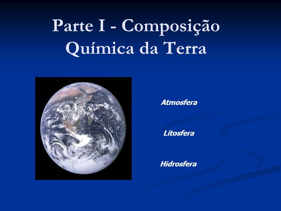 Atmosfera Litosfera Hidrosfera