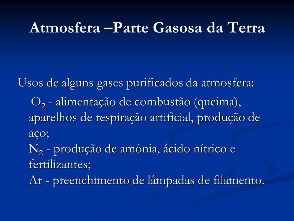 Atmosfera –Parte Gasosa da Terra Usos de alguns gases purificados da atmosfera: O 2 - alimentação de combustão (queima), aparelhos de respiração artificial, produção de aço; N 2 - produção de amônia, ácido nítrico e fertilizantes; Ar - preenchimento de lâmpadas de filamento.