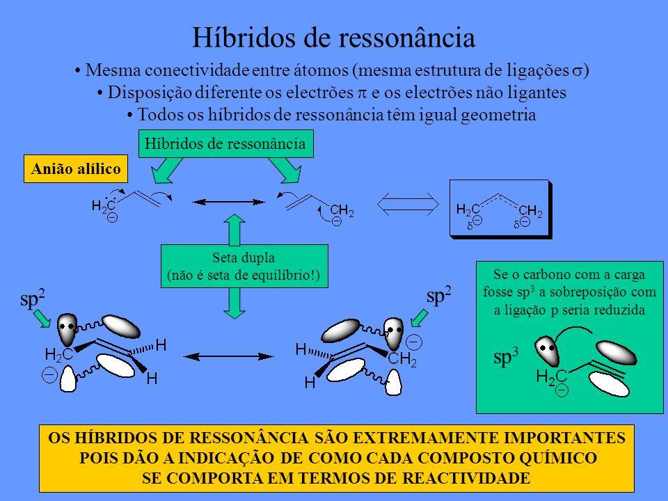 Híbridos de ressonância Mesma conectividade entre átomos (mesma estrutura de ligações ) Disposição diferente os electrões e os electrões não ligantes Todos os híbridos de ressonância têm igual geometria OS HÍBRIDOS DE RESSONÂNCIA SÃO EXTREMAMENTE IMPORTANTES POIS DÃO A INDICAÇÃO DE COMO CADA COMPOSTO QUÍMICO SE COMPORTA EM TERMOS DE REACTIVIDADE Híbridos de ressonância Seta dupla (não é seta de equilíbrio!) sp 2 Anião alílico sp 3 Se o carbono com a carga fosse sp 3 a sobreposição com a ligação p seria reduzida
