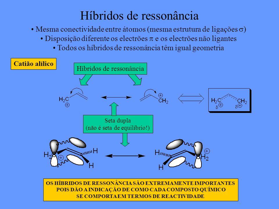 Híbridos de ressonância Mesma conectividade entre átomos (mesma estrutura de ligações ) Disposição diferente os electrões e os electrões não ligantes Todos os híbridos de ressonância têm igual geometria Híbridos de ressonância Seta dupla (não é seta de equilíbrio!) Catião alílico OS HÍBRIDOS DE RESSONÂNCIA SÃO EXTREMAMENTE IMPORTANTES POIS DÃO A INDICAÇÃO DE COMO CADA COMPOSTO QUÍMICO SE COMPORTA EM TERMOS DE REACTIVIDADE