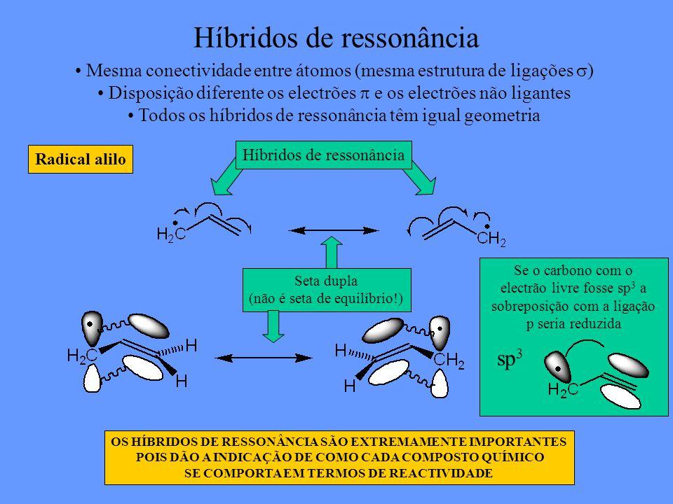 Híbridos de ressonância Mesma conectividade entre átomos (mesma estrutura de ligações ) Disposição diferente os electrões e os electrões não ligantes Todos os híbridos de ressonância têm igual geometria Híbridos de ressonância Seta dupla (não é seta de equilíbrio!) Radical alilo OS HÍBRIDOS DE RESSONÂNCIA SÃO EXTREMAMENTE IMPORTANTES POIS DÃO A INDICAÇÃO DE COMO CADA COMPOSTO QUÍMICO SE COMPORTA EM TERMOS DE REACTIVIDADE sp 3 Se o carbono com o electrão livre fosse sp 3 a sobreposição com a ligação p seria reduzida