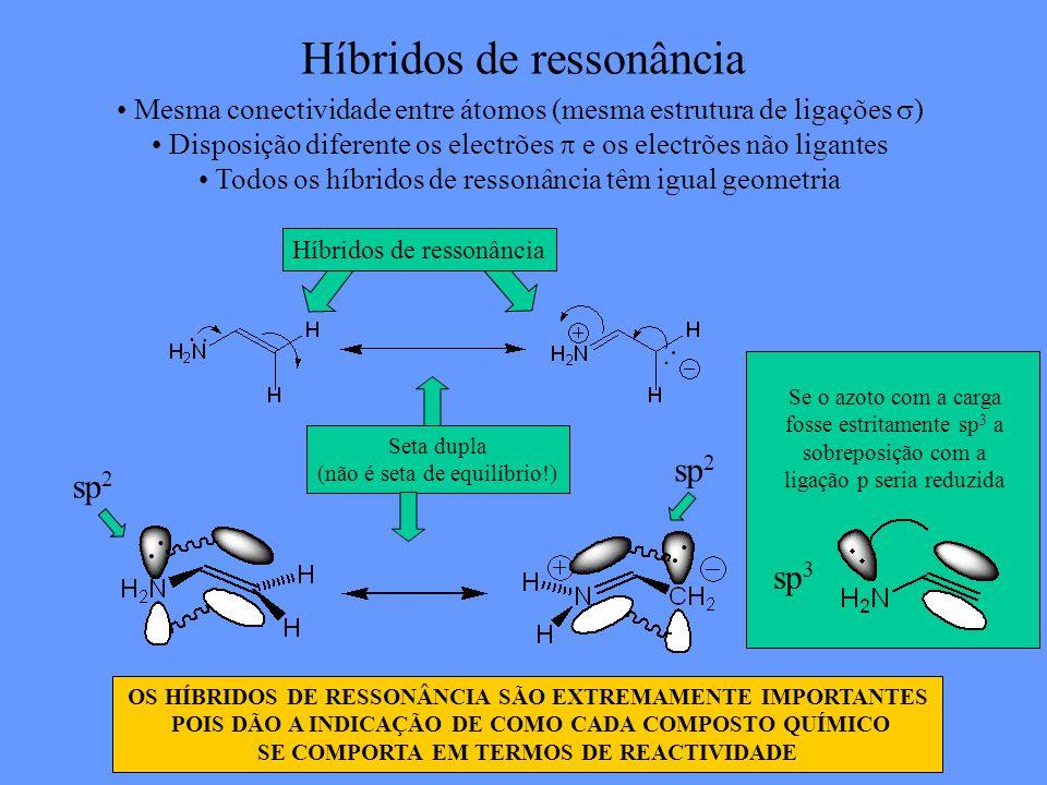 Híbridos de ressonância Mesma conectividade entre átomos (mesma estrutura de ligações ) Disposição diferente os electrões e os electrões não ligantes Todos os híbridos de ressonância têm igual geometria OS HÍBRIDOS DE RESSONÂNCIA SÃO EXTREMAMENTE IMPORTANTES POIS DÃO A INDICAÇÃO DE COMO CADA COMPOSTO QUÍMICO SE COMPORTA EM TERMOS DE REACTIVIDADE Híbridos de ressonância Seta dupla (não é seta de equilíbrio!) sp 2 sp 3 sp 2 Se o azoto com a carga fosse estritamente sp 3 a sobreposição com a ligação p seria reduzida