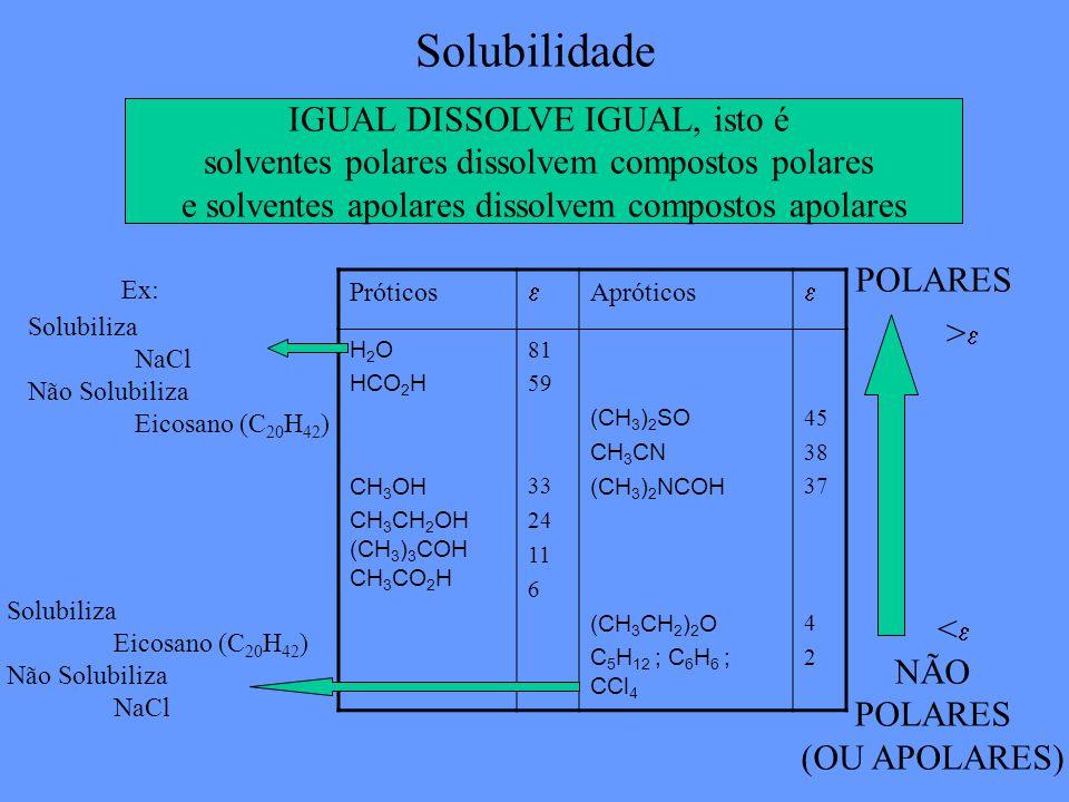 Solubilidade Ex: IGUAL DISSOLVE IGUAL, isto é solventes polares dissolvem compostos polares e solventes apolares dissolvem compostos apolares Solubiliza NaCl Não Solubiliza Eicosano (C 20 H 42 ) Próticos Apróticos H 2 O HCO 2 H CH 3 OH CH 3 CH 2 OH (CH 3 ) 3 COH CH 3 CO 2 H 81 59 33 24 11 6 (CH 3 ) 2 SO CH 3 CN (CH 3 ) 2 NCOH (CH 3 CH 2 ) 2 O C 5 H 12 ; C 6 H 6 ; CCl 4 45 38 37 4 2 POLARES NÃO POLARES (OU APOLARES) > < Solubiliza Eicosano (C 20 H 42 ) Não Solubiliza NaCl